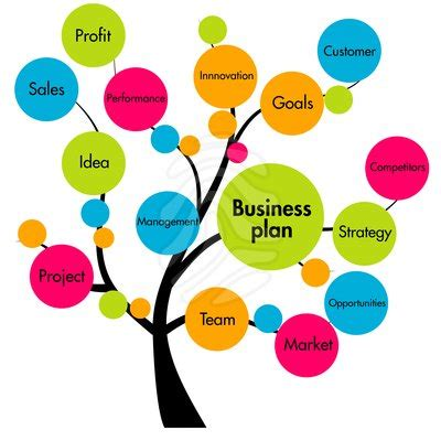 Sample business plan for new company