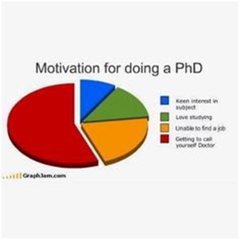 Human Resource Dissertations Dissertation Help