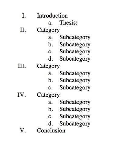 Dissertation hr examples